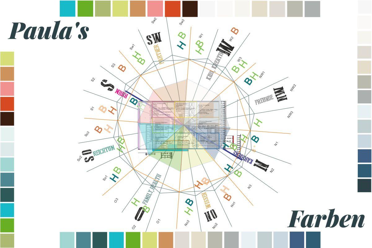 album fewo portfolio 2 farben f r die seele archive fewo kleine robbe paula werdum nordsee. Black Bedroom Furniture Sets. Home Design Ideas